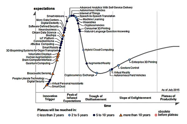 emerging-tech-hc (2)